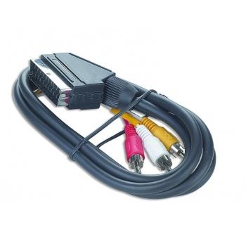 Cablu EUROSCART - RCA Gembird CCV-519 1.8m