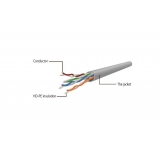 Gembird UTP Cat6 Patch cord, 10 m, red